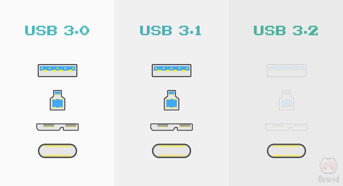 USB 3.2のみデュアルレーンが求められるので『USB Type-C』のみ。