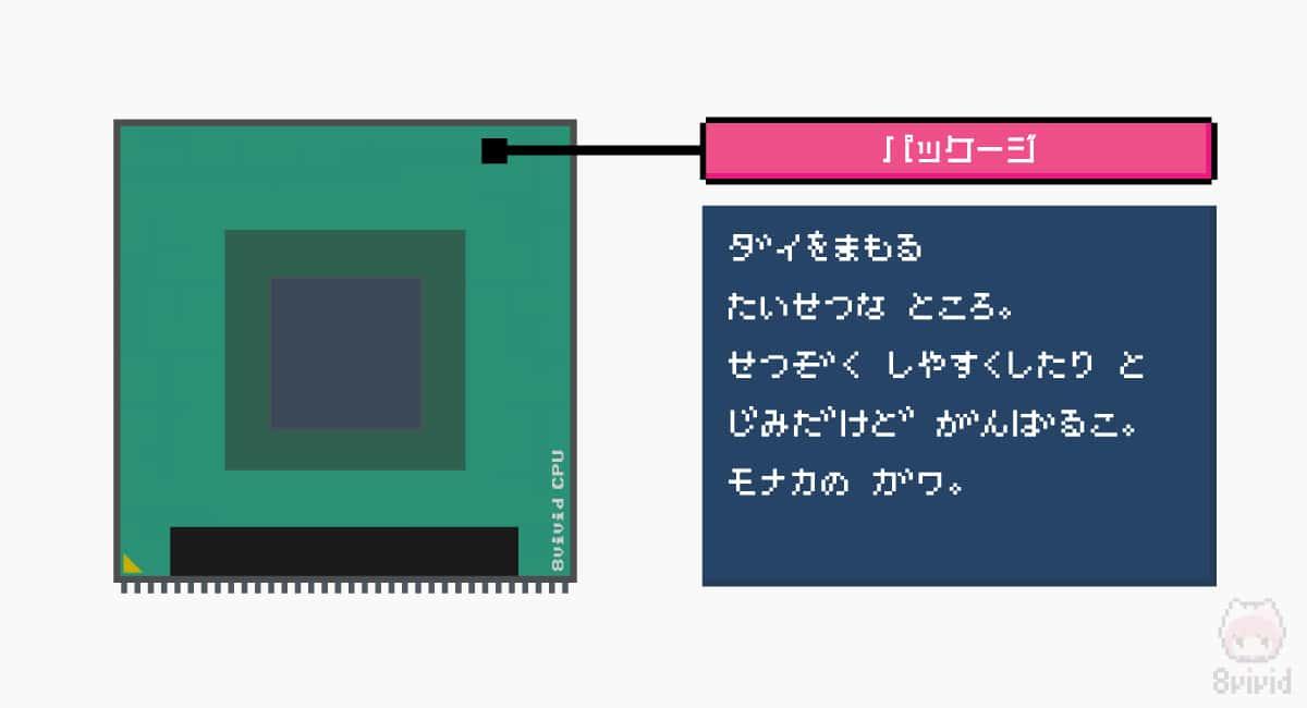CPUのパッケージはダイを守る基盤。
