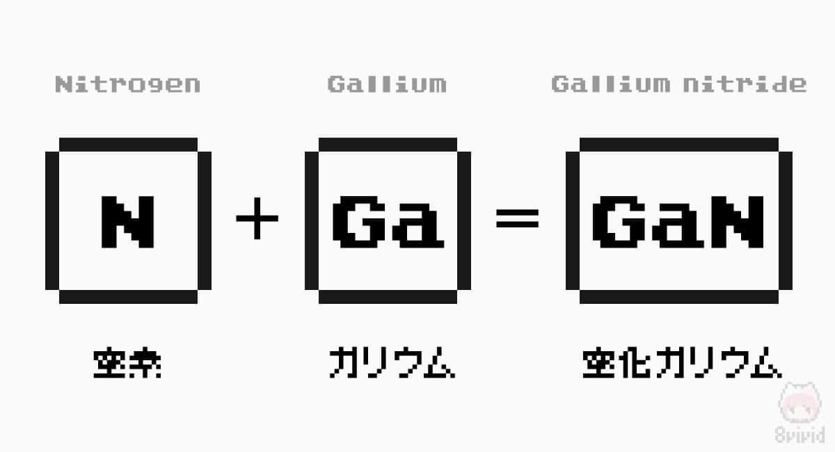 窒化ガリウム(GaN)とは?