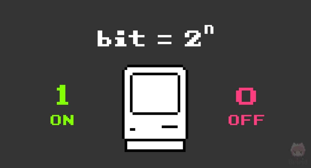 ビット数とは、コンピューターの情報量の基本単位のこと。