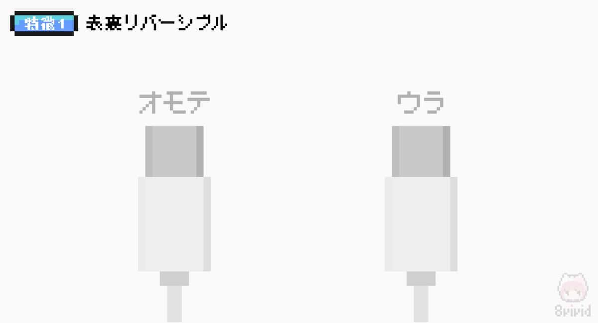【特徴1】端子:表裏リバーシブル形状に