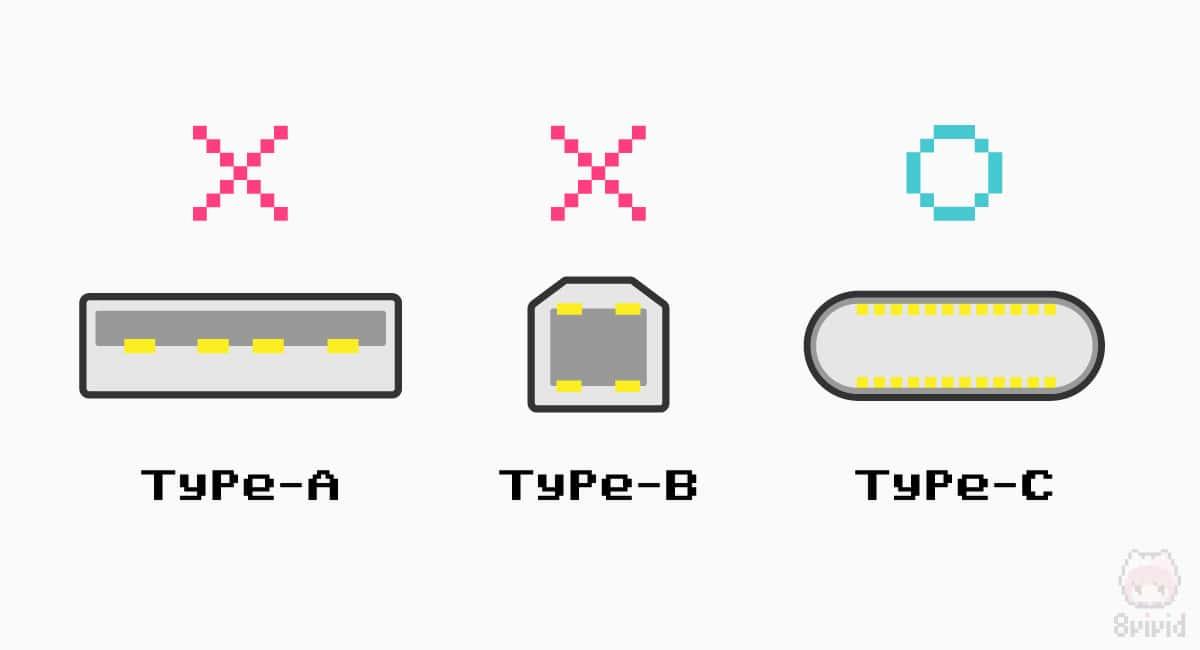 従来のUSBコネクターとは異なり、表裏がリバーシブルなのが特徴。