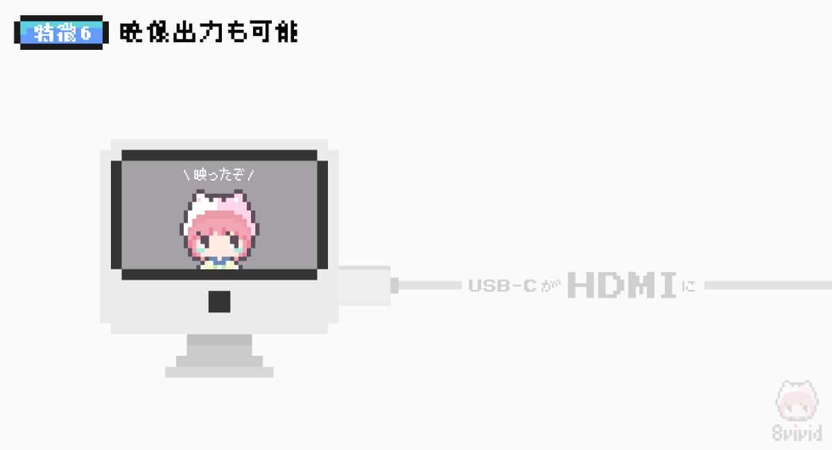 【特徴6】映像:HDMI・DisplayPort・MHLにもなる