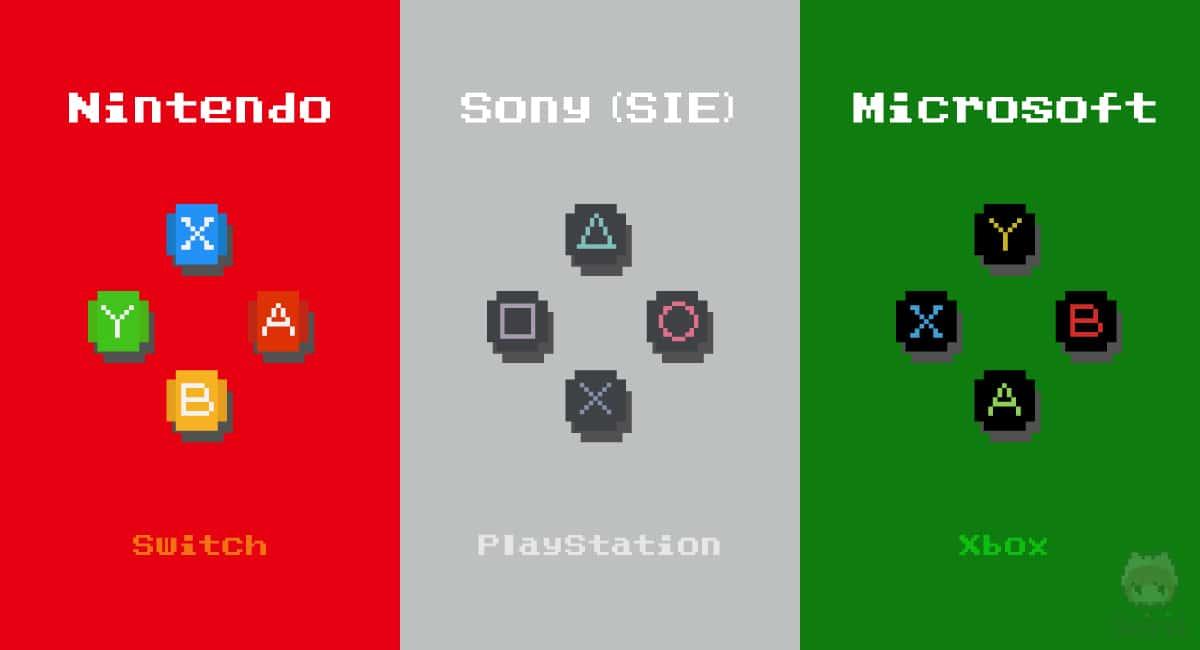 三者三様なゲームコントローラー右側のボタン。