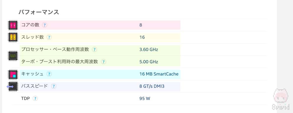 IntelのCPUスペック表に当てはめてみた。
