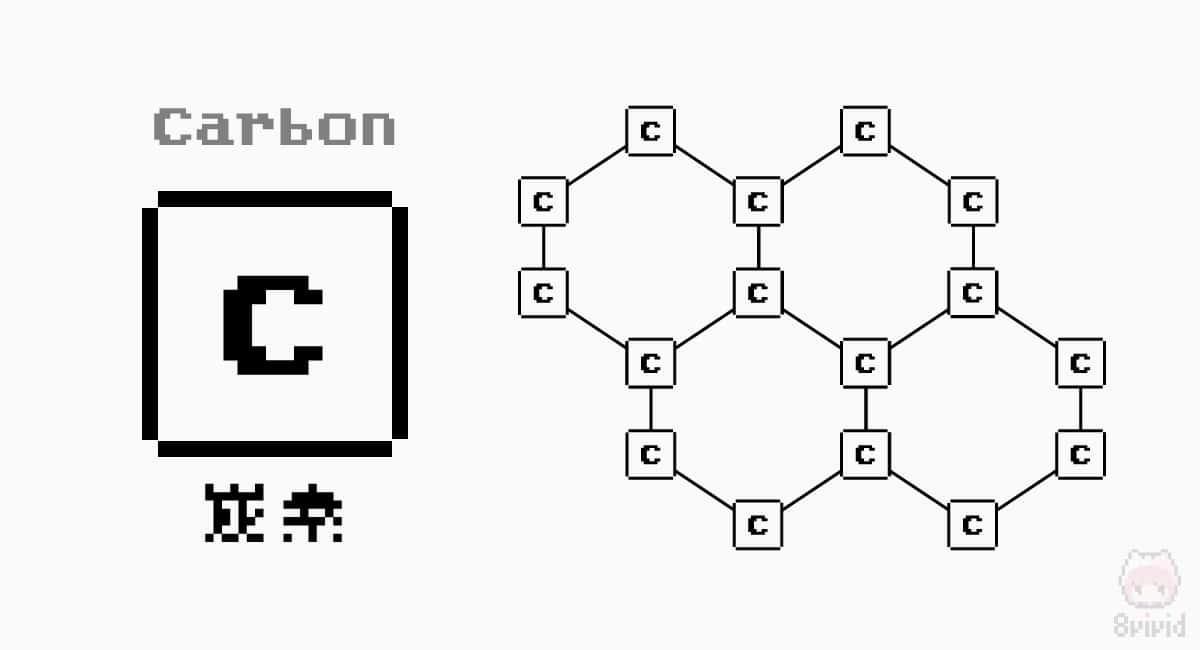 グラフェンは炭素原子が六角形構造に集まった集合体。