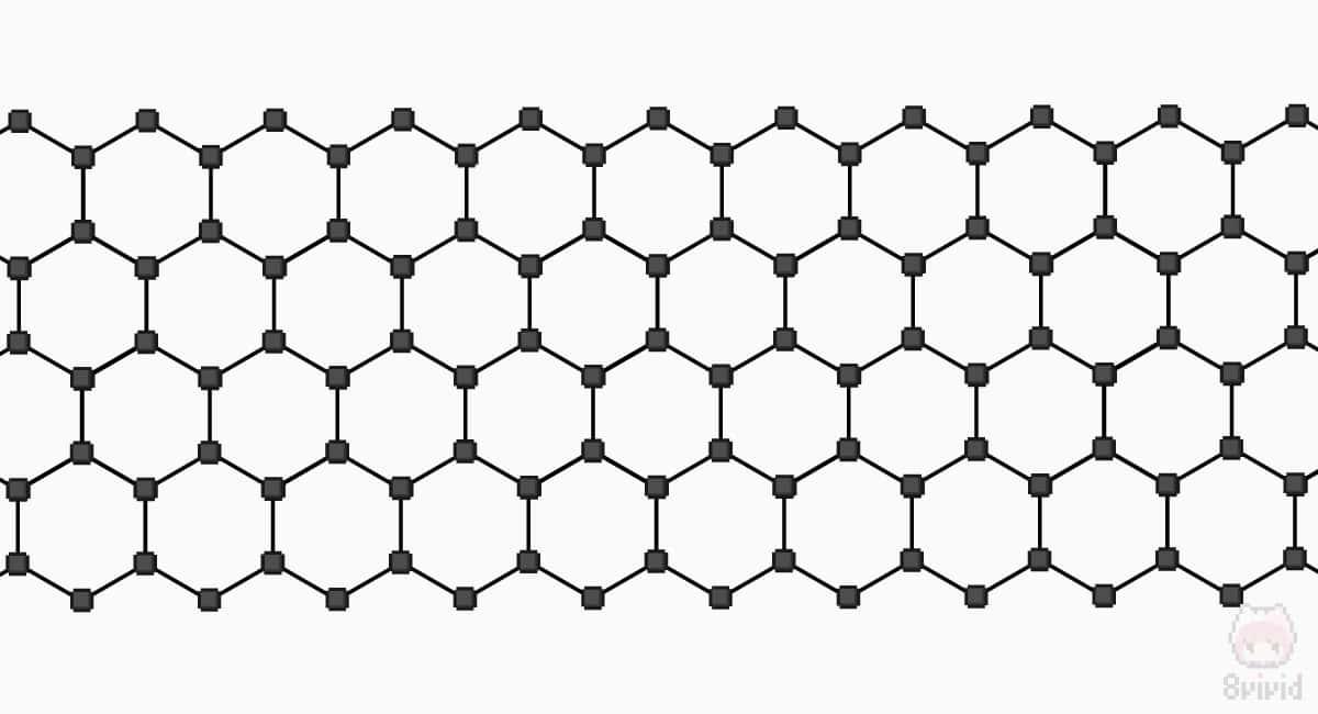 このグラフェンの構造は凄い特徴を持つ。