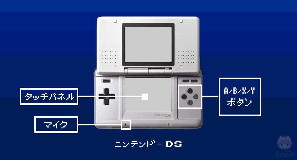 DS時代—2画面+押す+触れるのUIへ