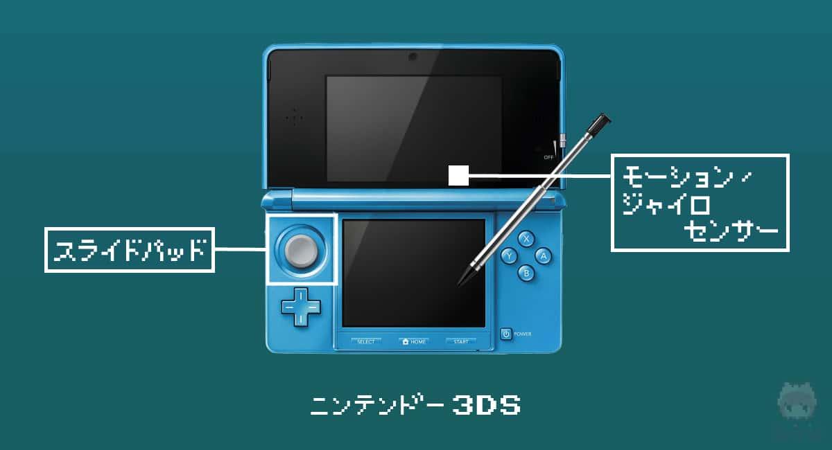 3DS時代—アナログ入力と新たなUX