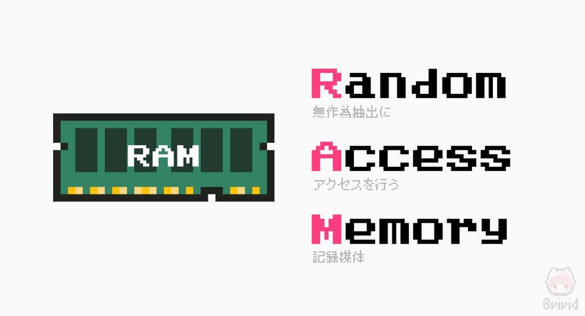 『RAM』とはランダムアクセスメモリという記憶装置のこと。