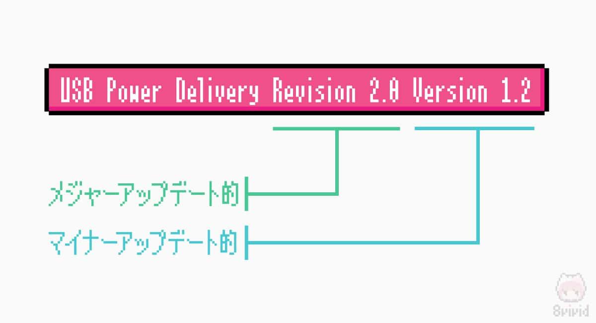 USB PDのリビジョンとバージョンの関係。