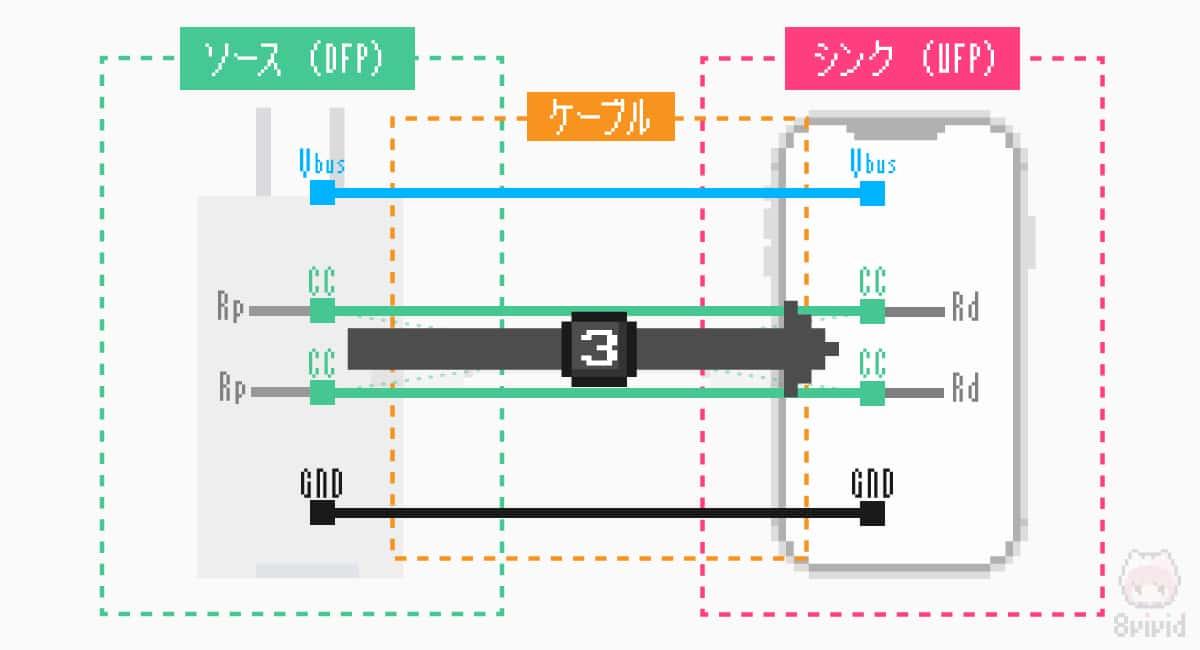USB PD対応か判断