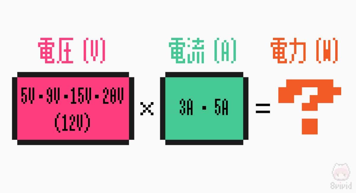 簡単なUSB PDの電力供給計算式。