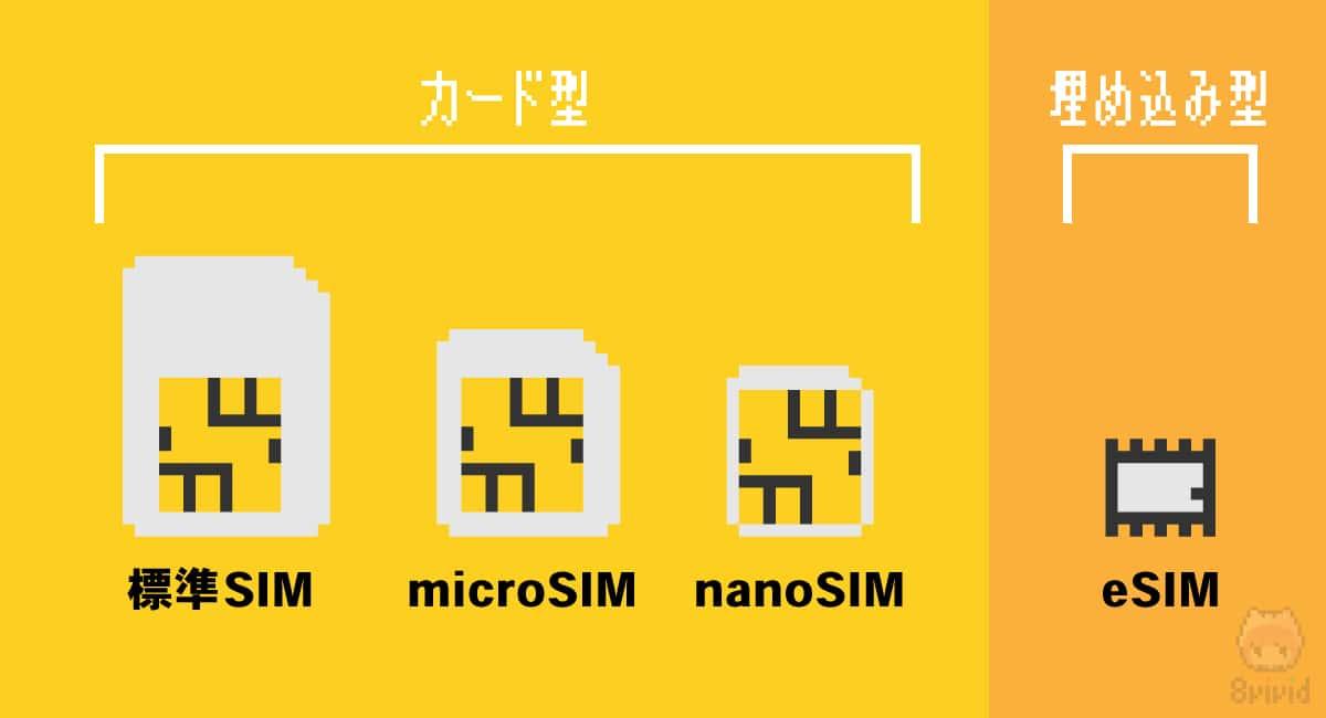 SIMの種類。