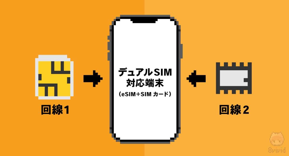 【メリット3】2回線を1つのスマホで利用可能