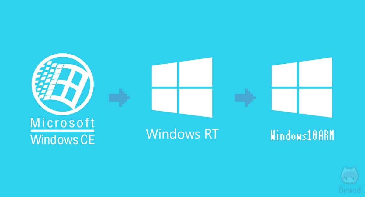 CE、RT、と来て…ARMなWindowsが増殖中!