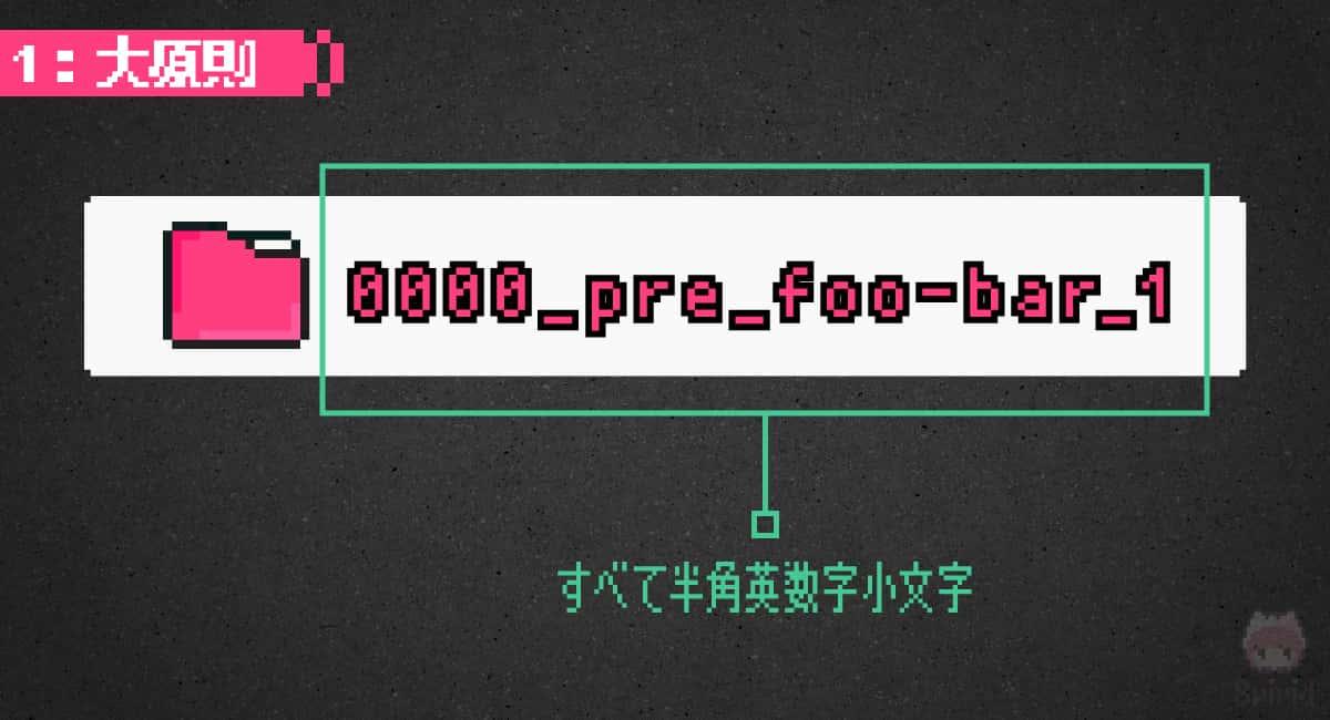 【1】大原則:すべて半角英数字小文字