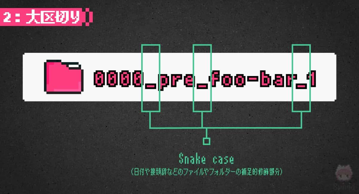 【2】大区切り:Snake case