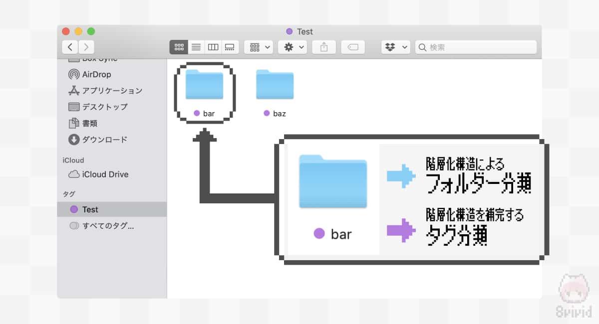 フォルダーの階層化とタグを双方用いることによるファイル管理。