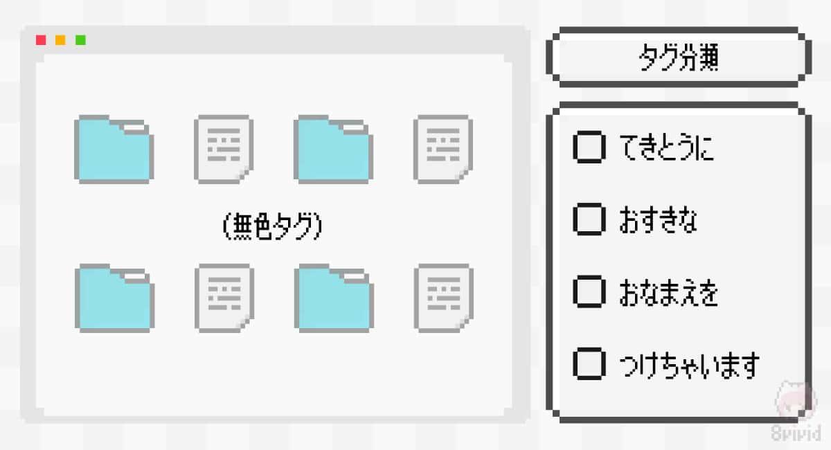 【B】タグ分類:階層化に頼らないグルーピング