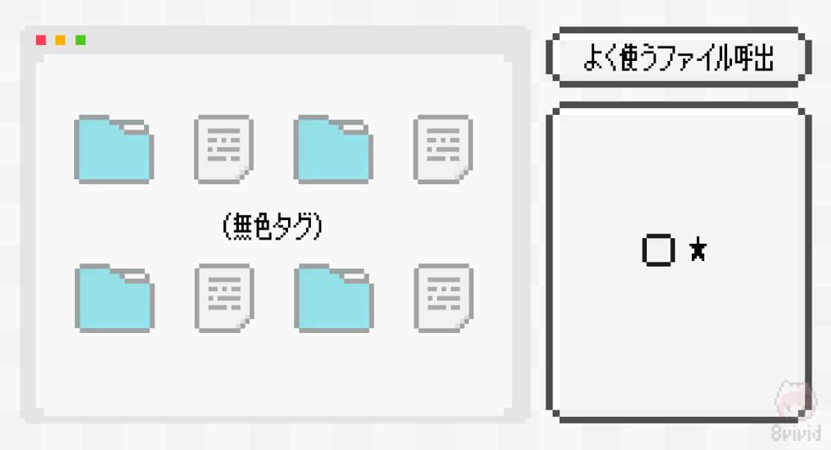 """【C】よく使うファイル呼出:""""★""""を特定ファイルに付与"""